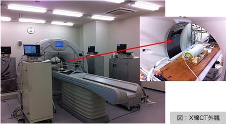 図:X線CT外観
